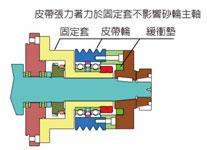 Hydraulic Tailstock